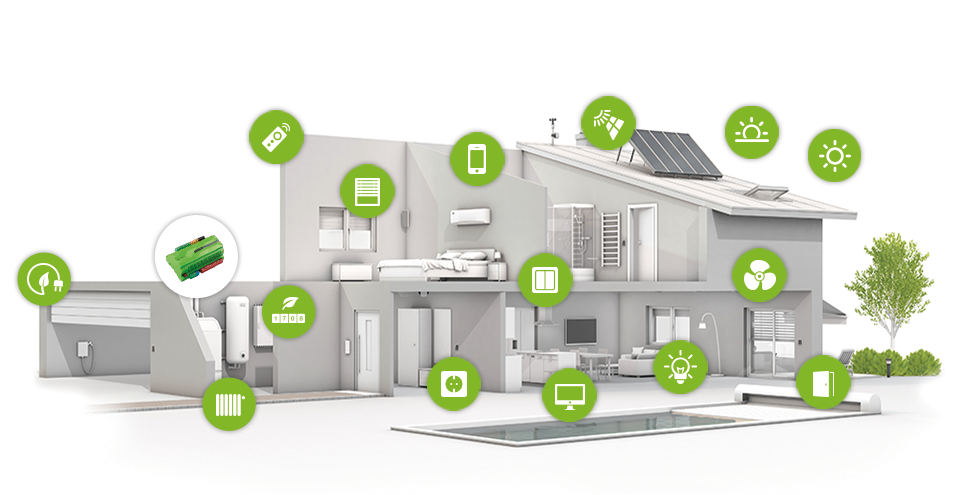 adoption of cloud based technologies for smart home will augment the smart home m2m market iot. Black Bedroom Furniture Sets. Home Design Ideas