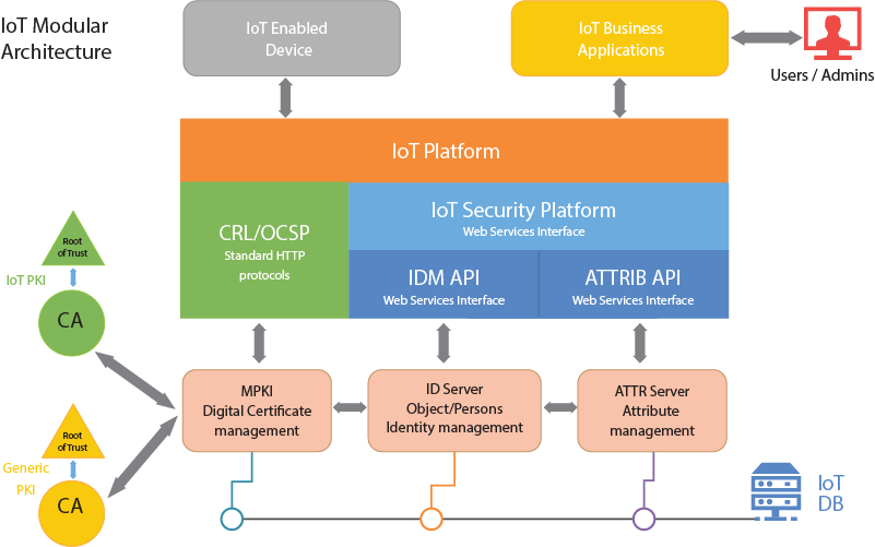 Wisekey To Establish Iot Blockchain Center Of Excellence